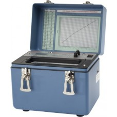 GAMMEX Ultrasound 1430 LE Doppler Phantom